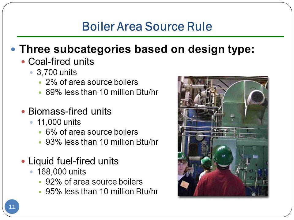 Boiler Area Source Rule