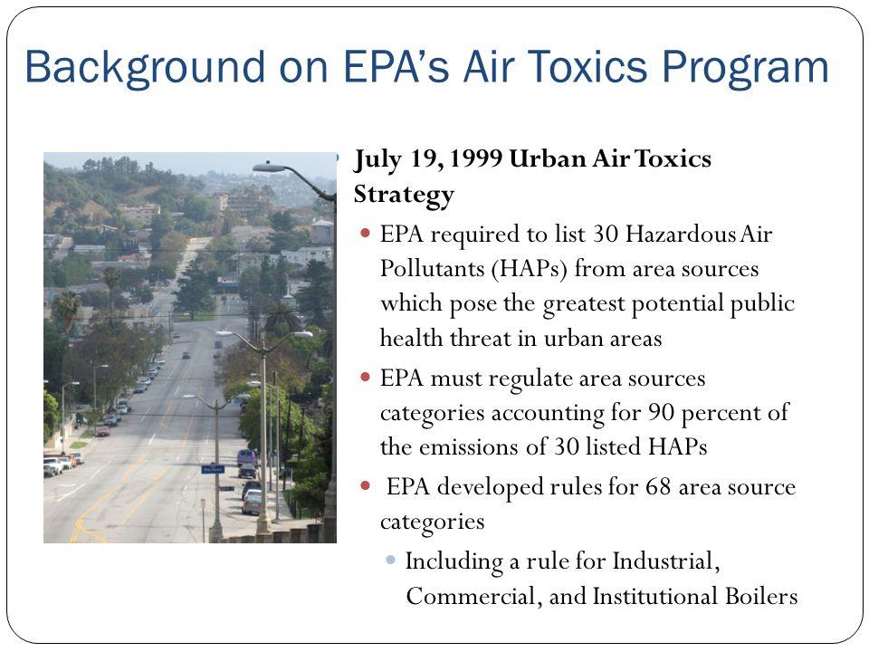 Background on EPA's Air Toxics Program