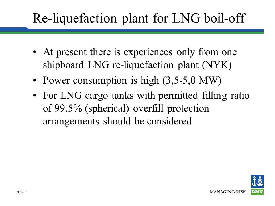 Re-liquefaction plant for LNG boil-off