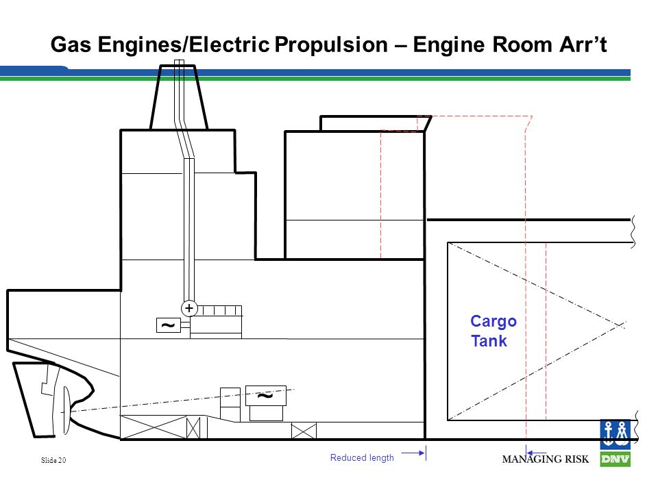 Gas Engines/Electric Propulsion – Engine Room Arr't