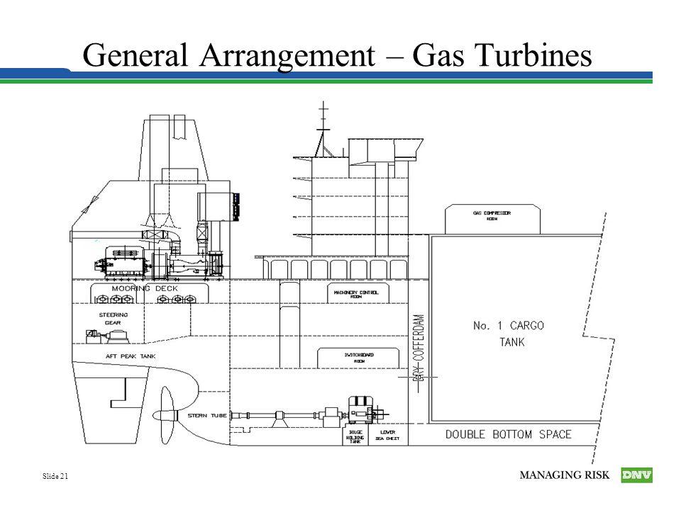 General Arrangement – Gas Turbines