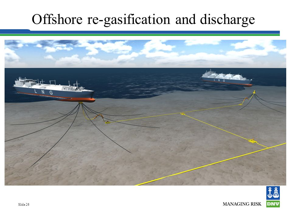 Offshore re-gasification and discharge