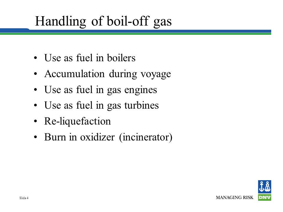 Handling of boil-off gas
