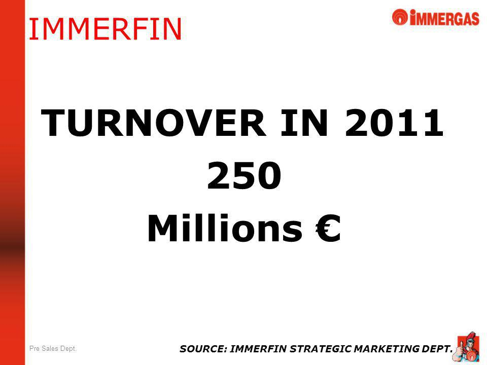 TURNOVER IN 2011 250 Millions € IMMERFIN