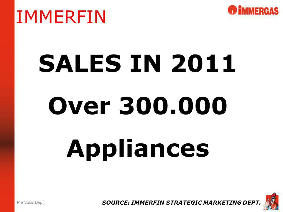 SALES IN 2011 Over 300.000 Appliances