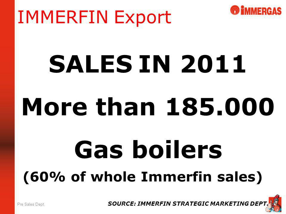 (60% of whole Immerfin sales)