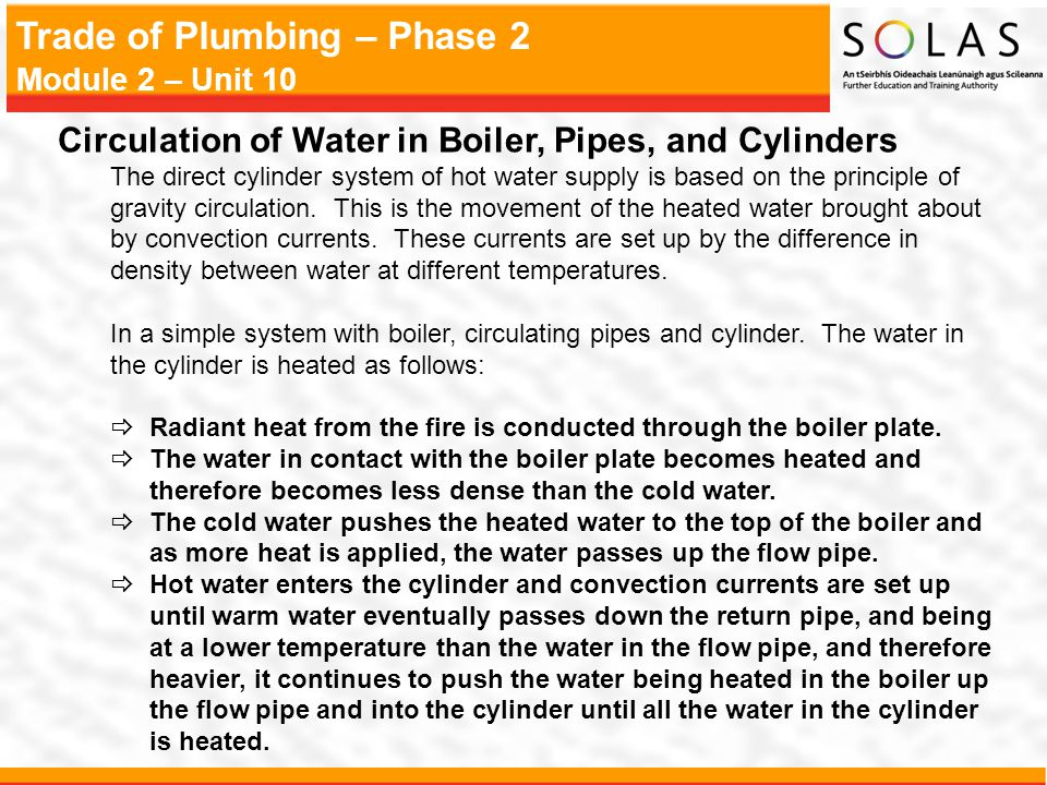 Circulation of Water in Boiler, Pipes, and Cylinders