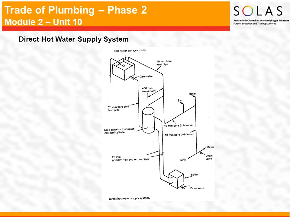 Direct Hot Water Supply System