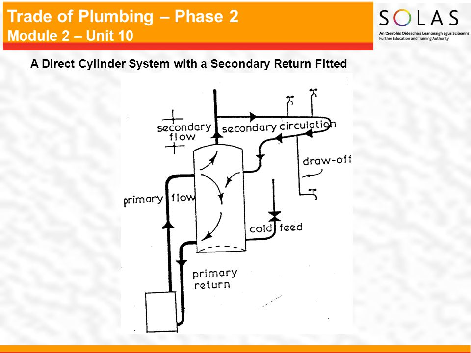 A Direct Cylinder System with a Secondary Return Fitted