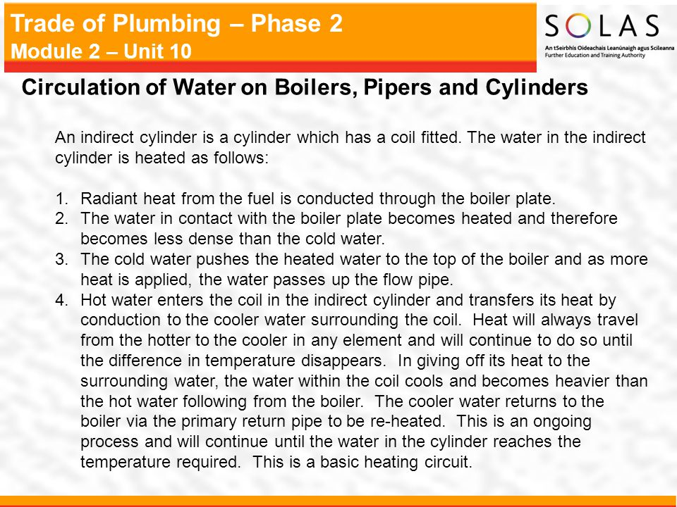 Circulation of Water on Boilers, Pipers and Cylinders
