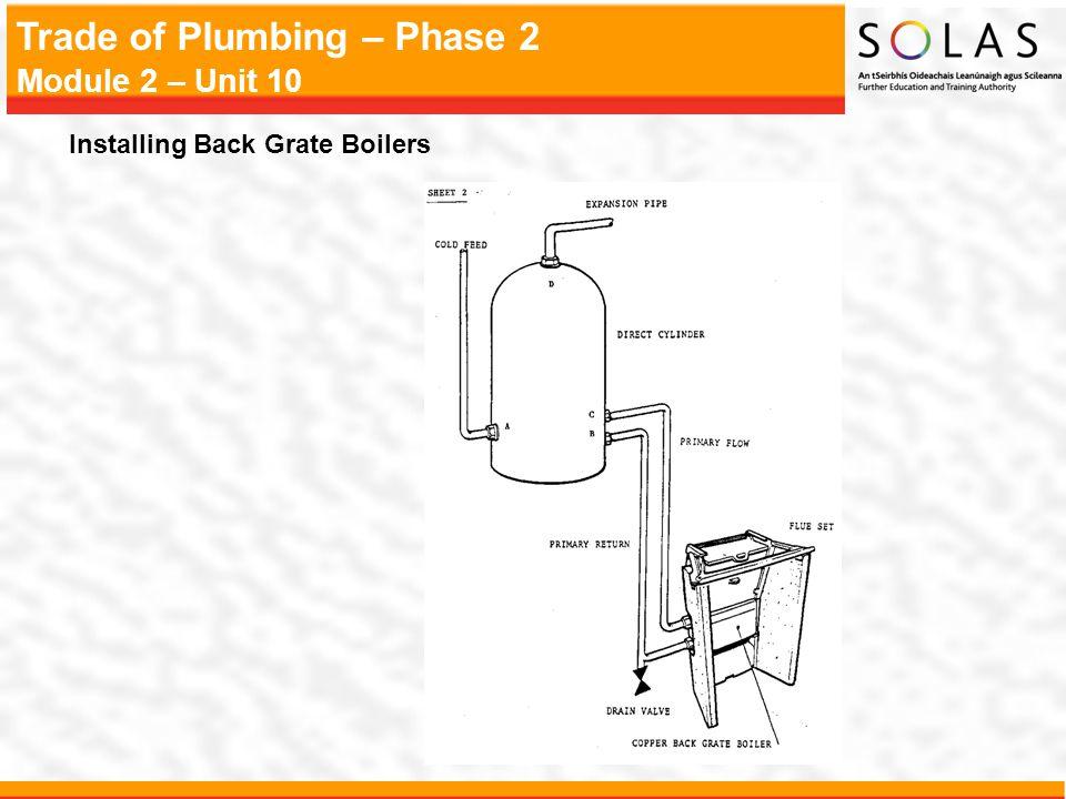 Installing Back Grate Boilers
