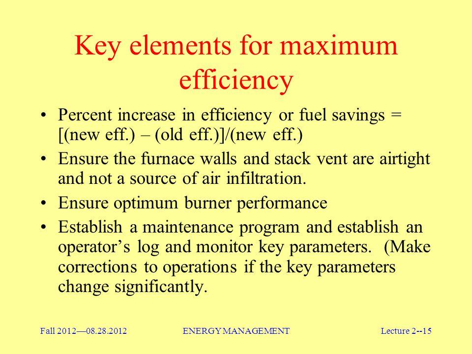 Key elements for maximum efficiency