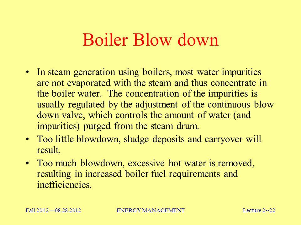Boiler Blow down