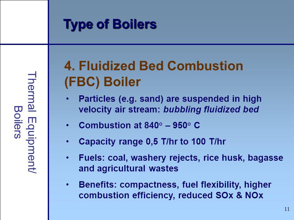 4. Fluidized Bed Combustion (FBC) Boiler