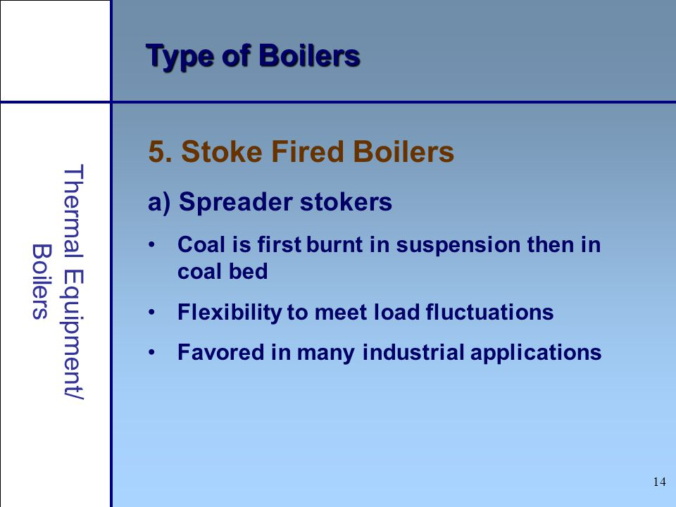 Type of Boilers 5. Stoke Fired Boilers a) Spreader stokers