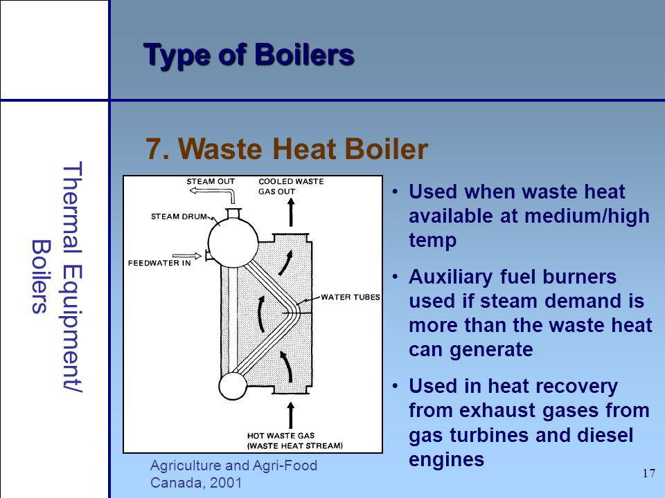 Type of Boilers 7. Waste Heat Boiler Thermal Equipment/ Boilers