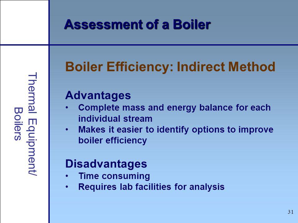 Boiler Efficiency: Indirect Method