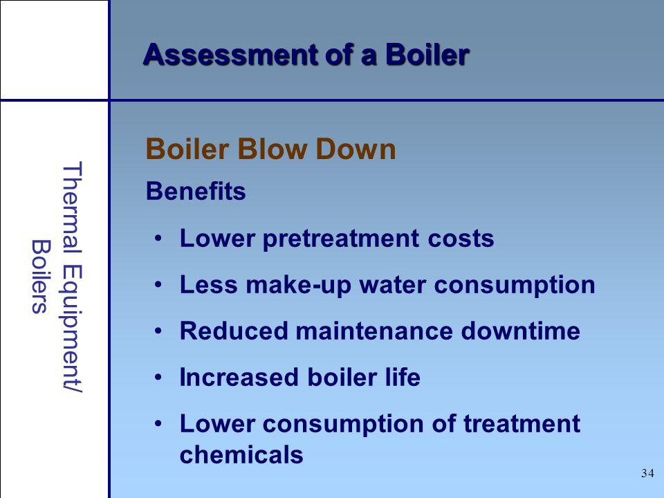 Assessment of a Boiler Boiler Blow Down Benefits