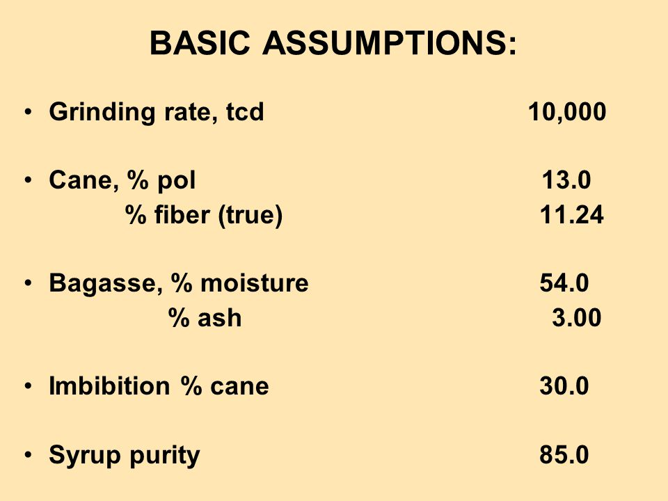 BASIC ASSUMPTIONS: Grinding rate, tcd 10,000 Cane, % pol 13.0