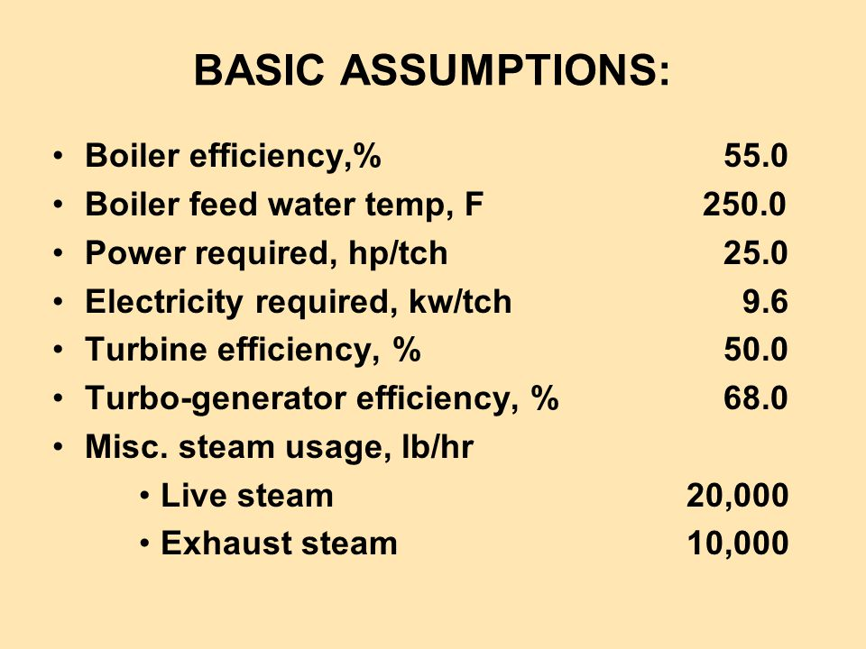 BASIC ASSUMPTIONS: Boiler efficiency,% 55.0