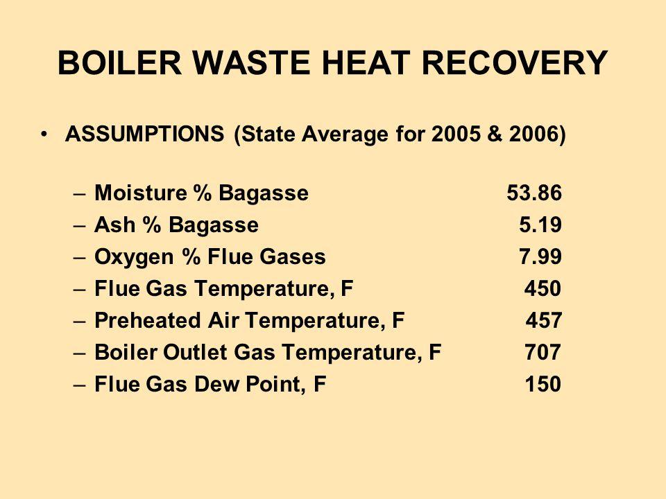 BOILER WASTE HEAT RECOVERY