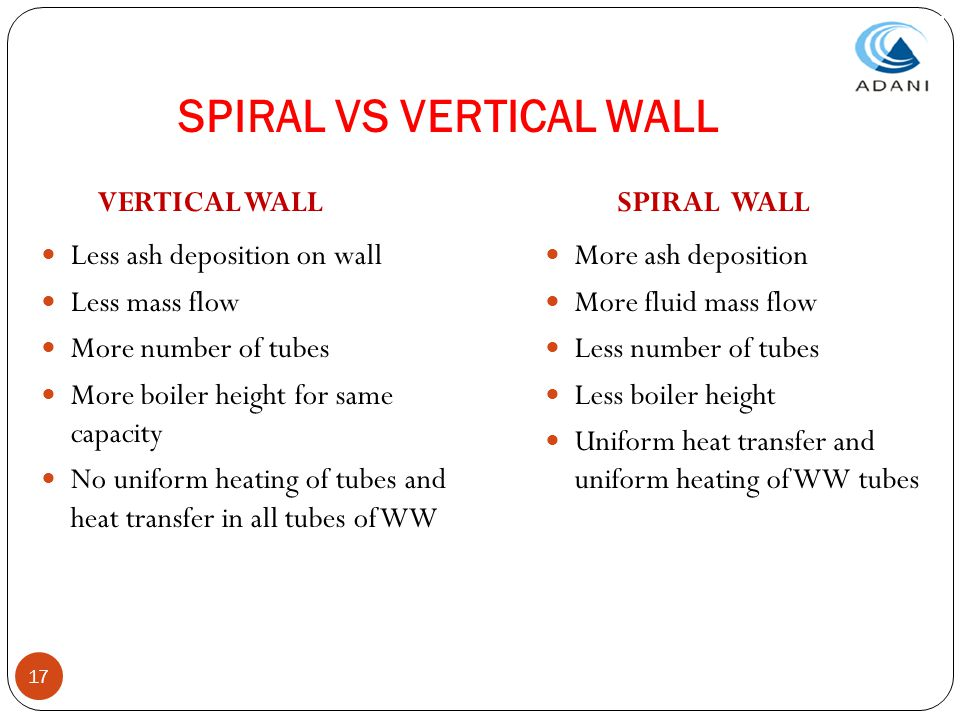 SPIRAL VS VERTICAL WALL