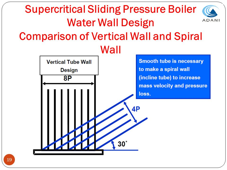 Supercritical Sliding Pressure Boiler Water Wall Design