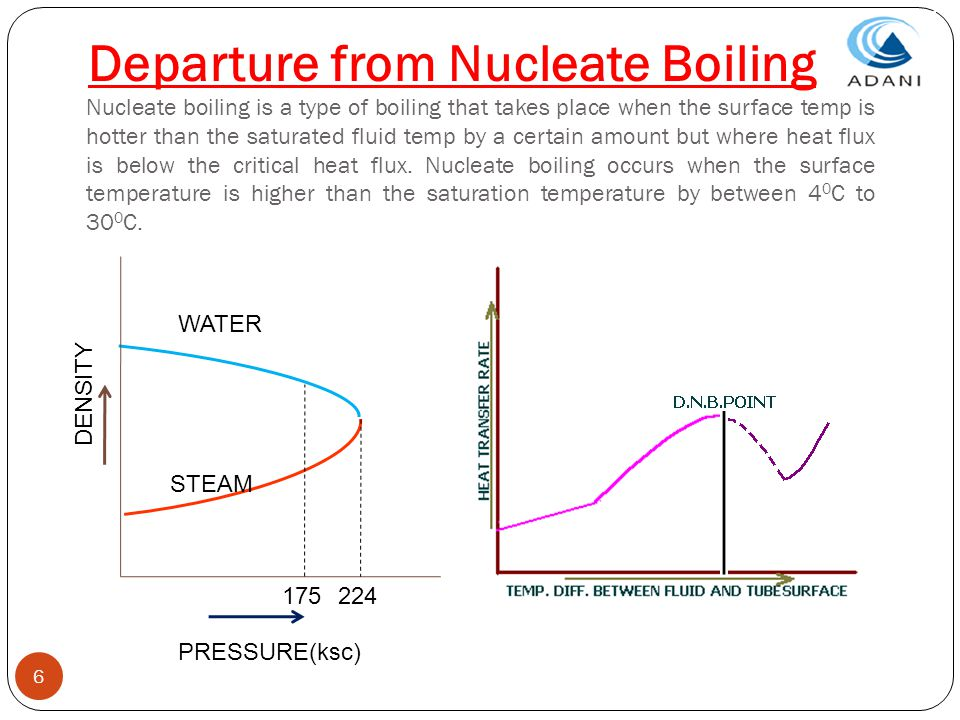 Departure from Nucleate Boiling