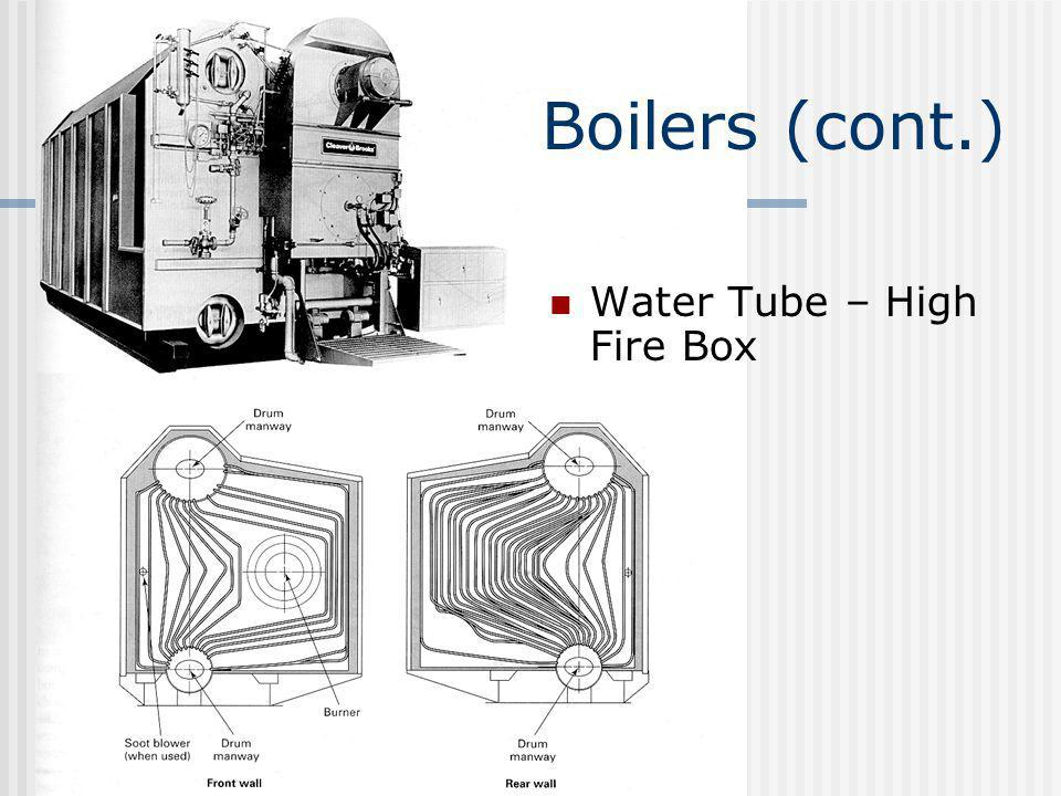Boilers (cont.) Water Tube – High Fire Box
