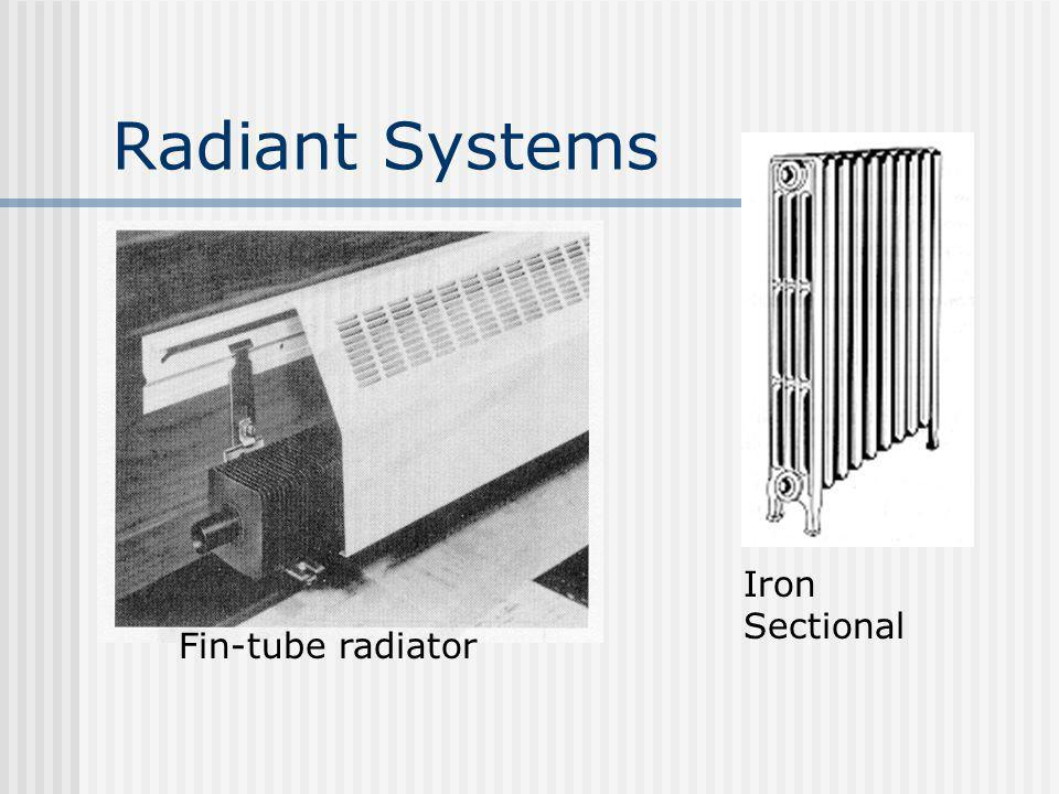 Radiant Systems Iron Sectional Fin-tube radiator