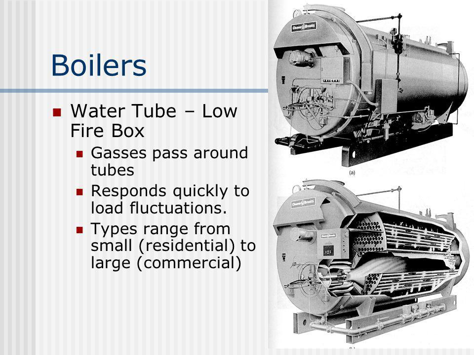 Boilers Water Tube – Low Fire Box Gasses pass around tubes