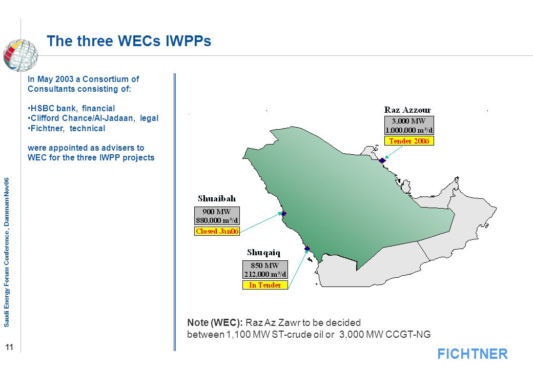 The three WECs IWPPs Note (WEC): Raz Az Zawr to be decided