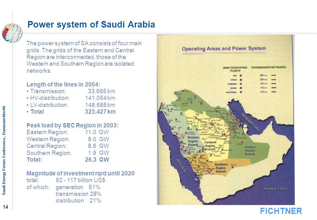 Power system of Saudi Arabia