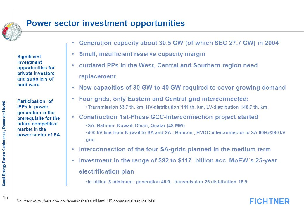 Power sector investment opportunities