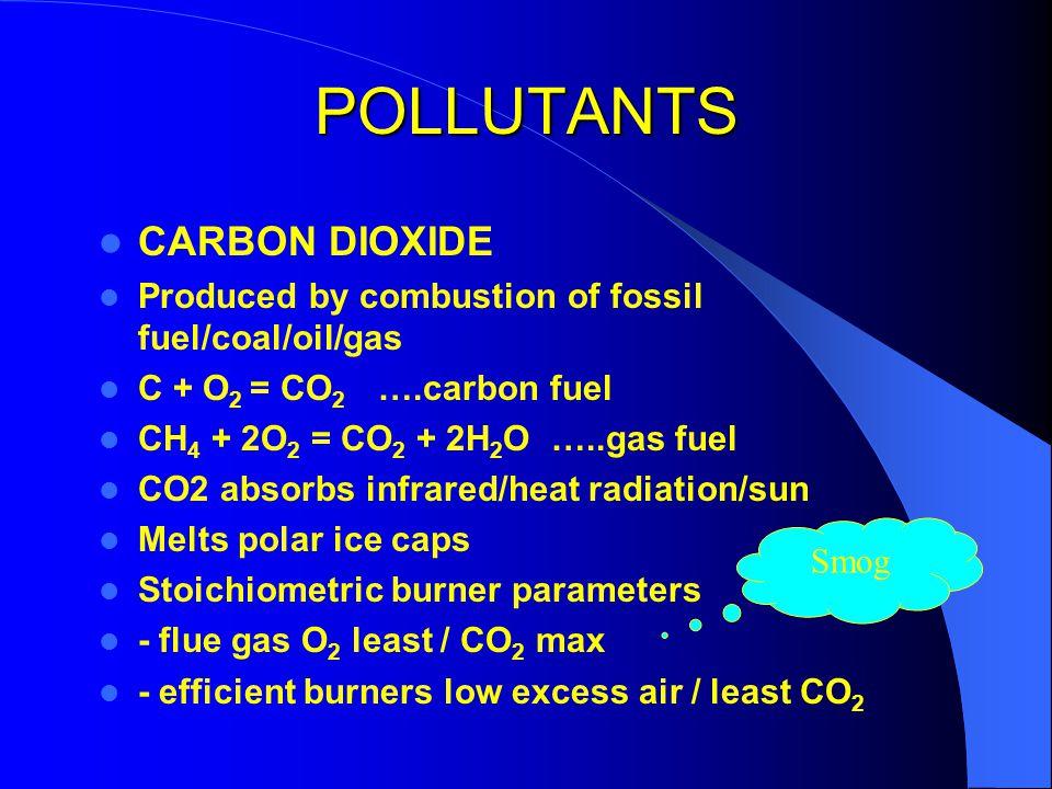 POLLUTANTS CARBON DIOXIDE