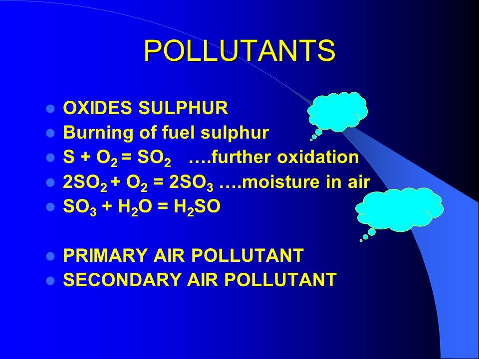 POLLUTANTS OXIDES SULPHUR Burning of fuel sulphur