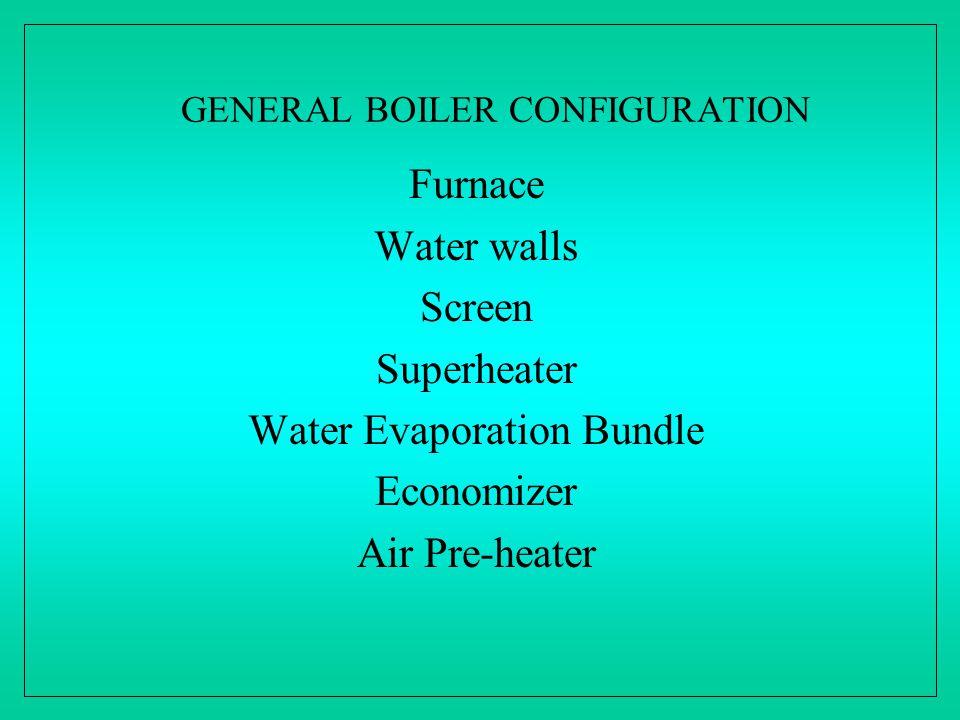 GENERAL BOILER CONFIGURATION