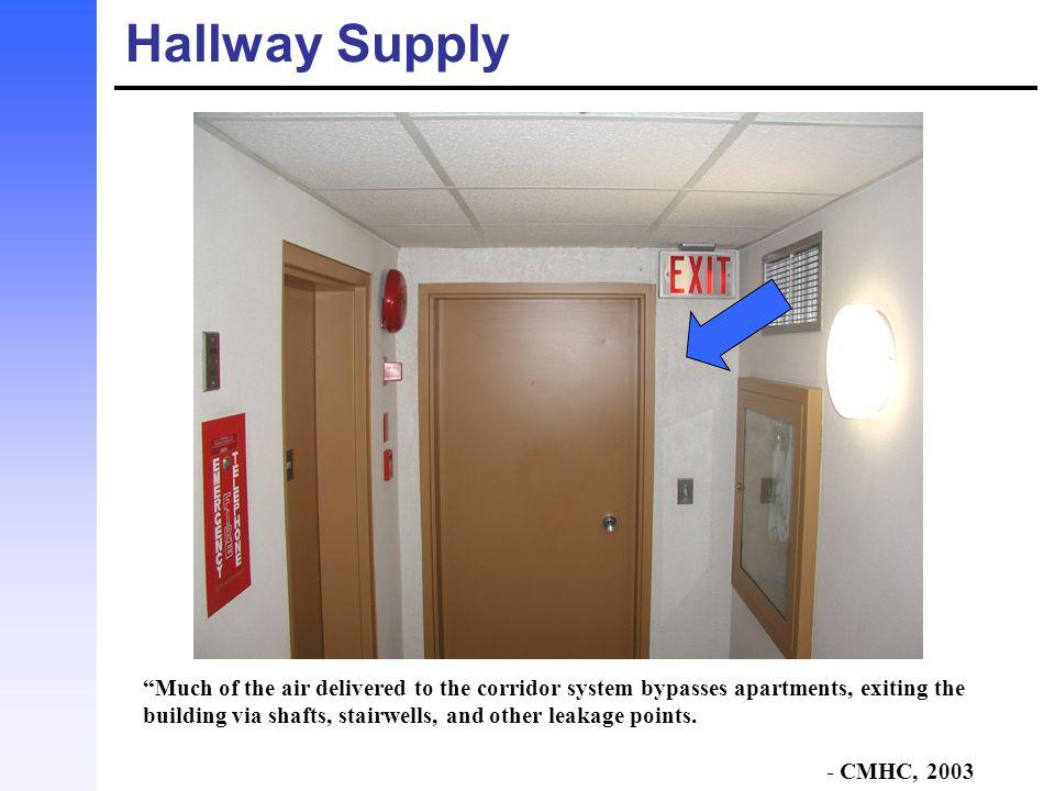 Hallway Supply