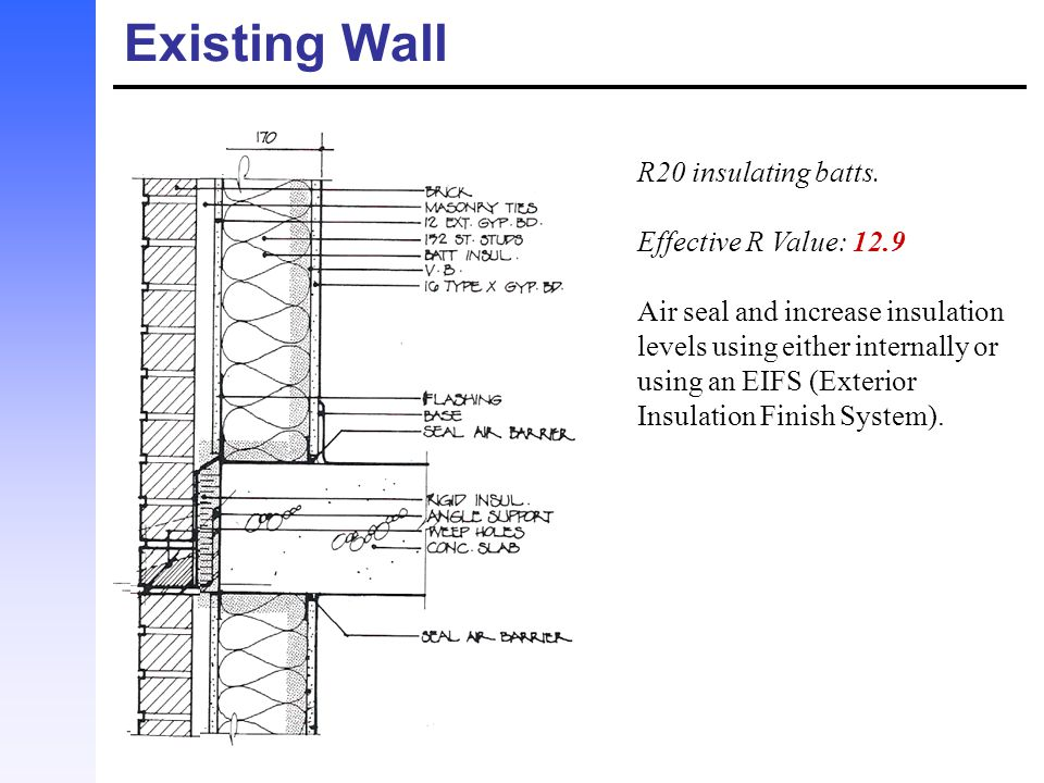 Existing Wall R20 insulating batts. Effective R Value: 12.9