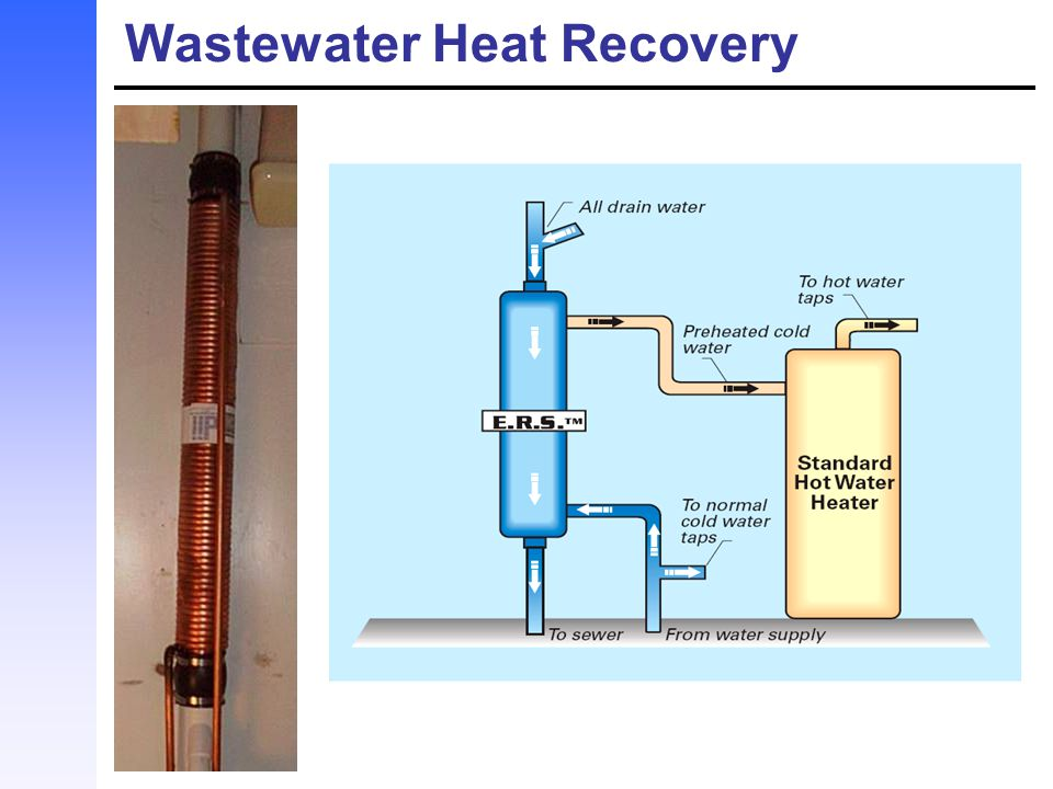 Wastewater Heat Recovery