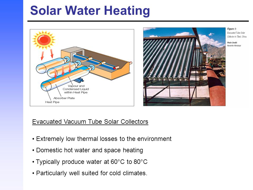 Solar Water Heating Evacuated Vacuum Tube Solar Collectors
