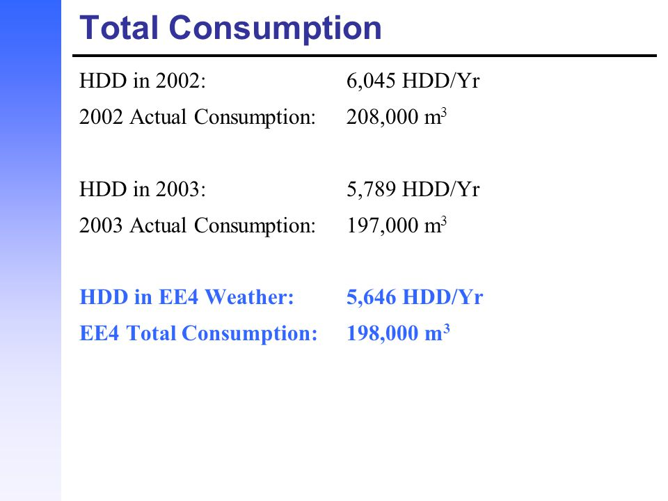 Total Consumption HDD in 2002: 6,045 HDD/Yr