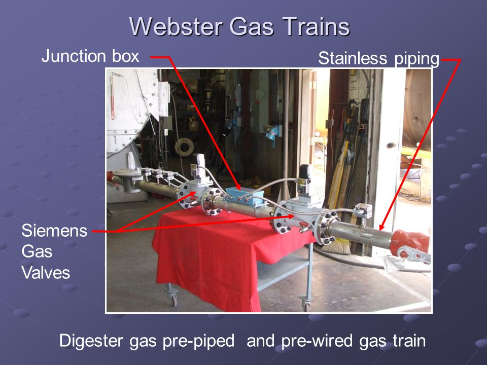 Digester gas pre-piped and pre-wired gas train