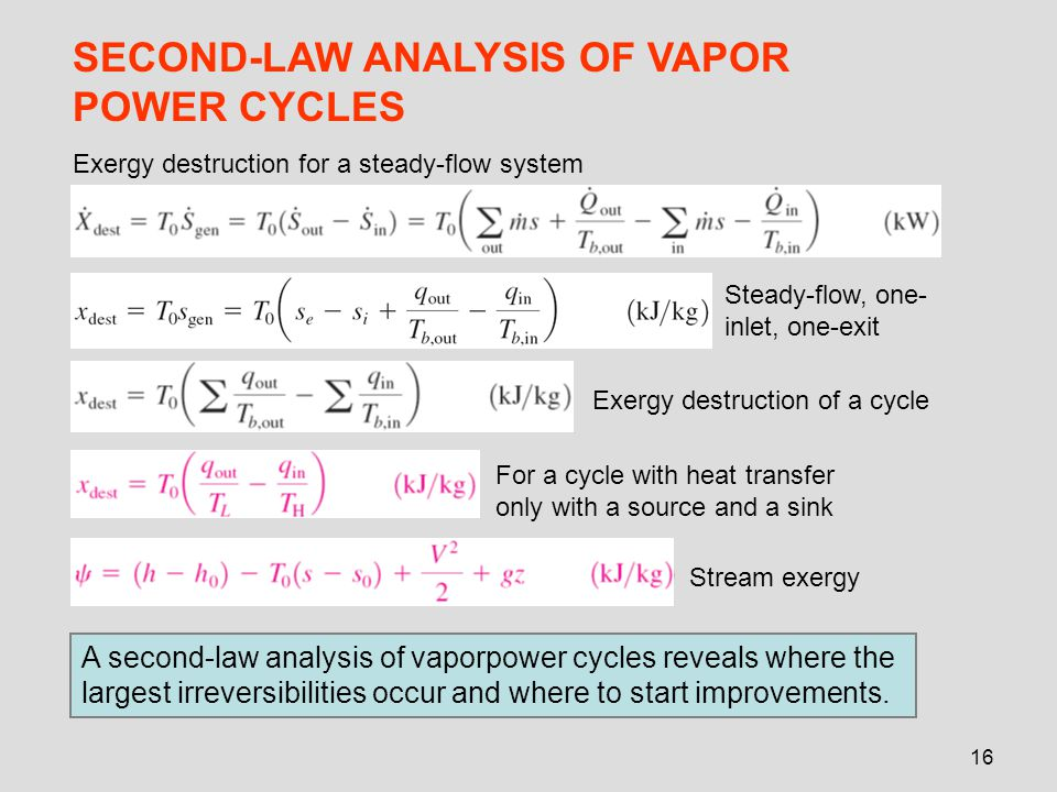 SECOND-LAW ANALYSIS OF VAPOR POWER CYCLES
