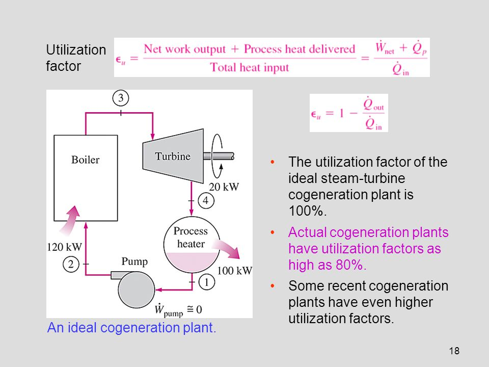 Utilization factor The utilization factor of the ideal steam-turbine cogeneration plant is 100%.