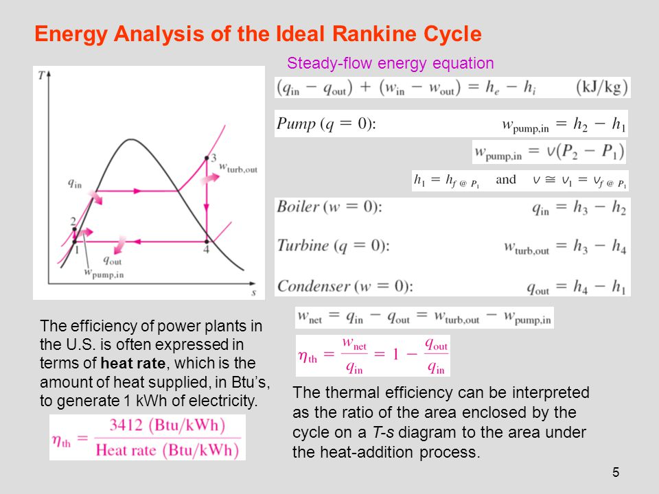 Energy Analysis of the Ideal Rankine Cycle
