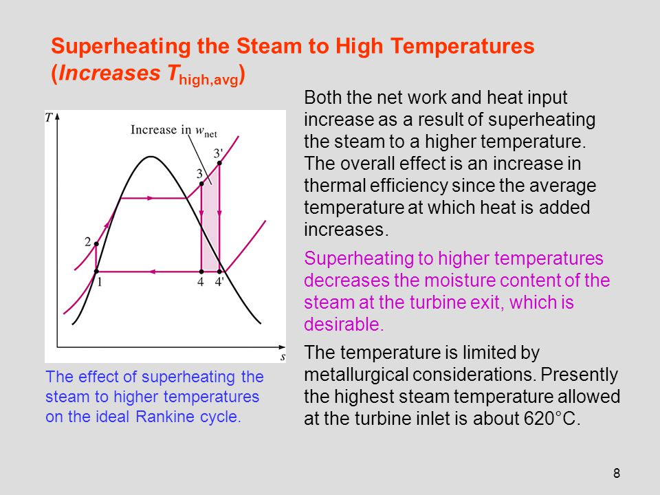 Superheating the Steam to High Temperatures (Increases Thigh,avg)