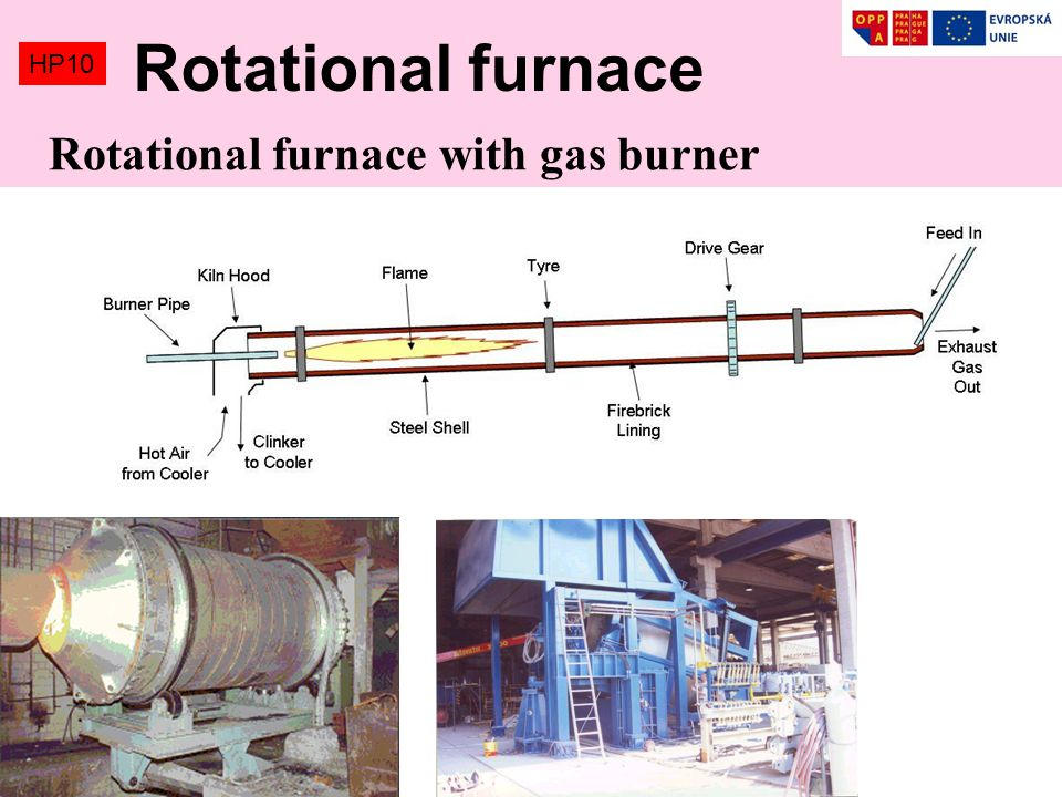 Rotational furnace HP10 Rotational furnace with gas burner