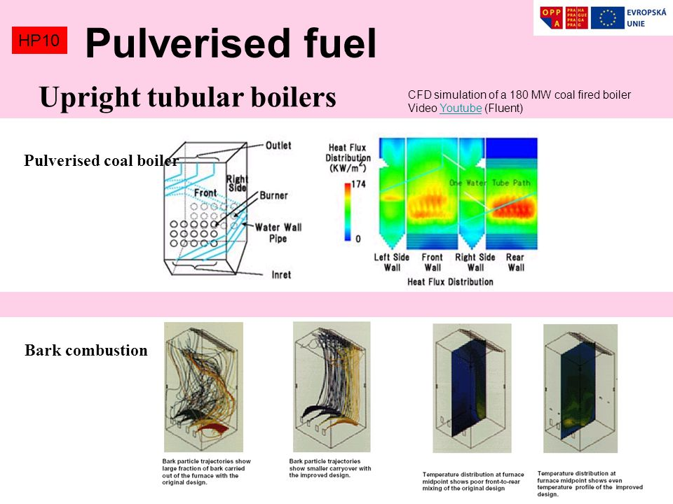 Pulverised fuel Upright tubular boilers HP10 Pulverised coal boiler
