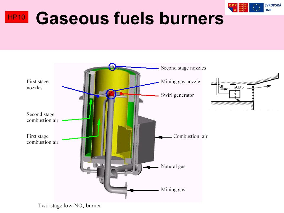 Gaseous fuels burners HP10 air gas
